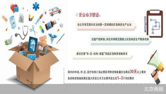 京港两地聚焦公共卫生应急体系建设 将加强疫情防控常态化合作