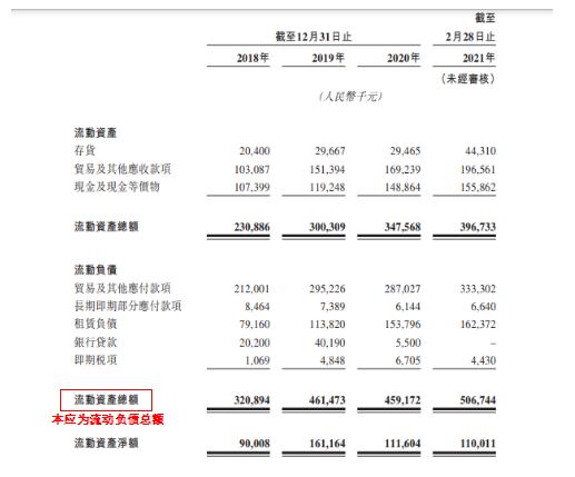 绿茶集团中文版招股书