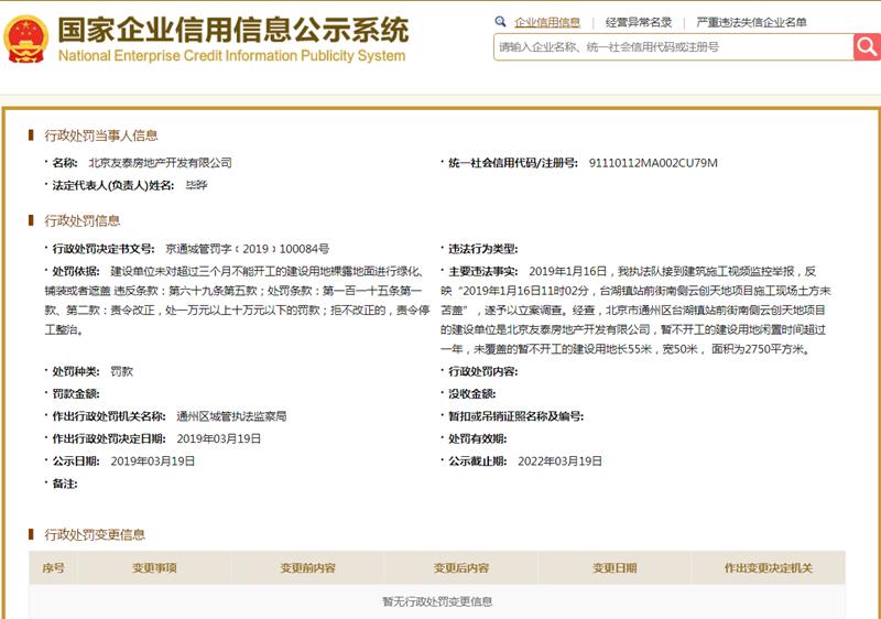未取得预售证销售商品房 北京友泰房地产公司遭罚款